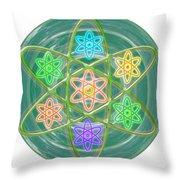 Mandala Is An Object It Is Your Spirit To Meditate And Be In Touch With Cosmic Forces That Matters Throw Pillow
