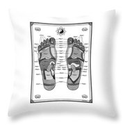 A Diagram Of Parts Of The Foot Throw Pillow by Pat Byrnes