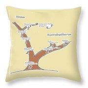 A New Branch Throw Pillow
