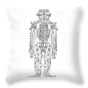 Acupuncture Chart Throw Pillow