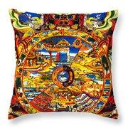Ancient Tibetan Tangka Wheel Of Life Throw Pillow