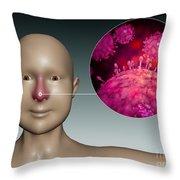 Common Cold Influenza Virus Throw Pillow