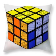 Complexity Of Income Tax Return Throw Pillow