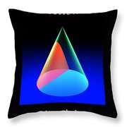 Conic Sections Hyperbola Poster 6 Throw Pillow