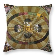 Copernican Universe Throw Pillow