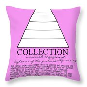 Collection Defined Throw Pillow