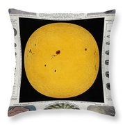 Diagram Of The Sun With Sunspots C Throw Pillow