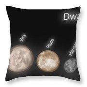 Dwarf Planets, Illustration Throw Pillow