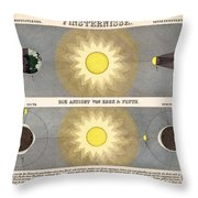 Eclipses Throw Pillow
