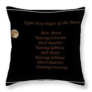 Eight Key Stages Of The Moon Throw Pillow