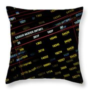 Error Mode Throw Pillow