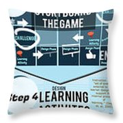 Gamification Throw Pillow