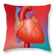 Human Heart Throw Pillow