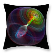 Lorenz Sphere - Use Red/cyan Filtered 3d Glasses Throw Pillow