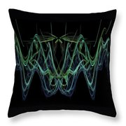 Microwaves Throw Pillow