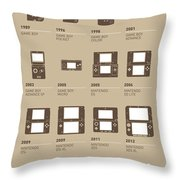 My Evolution Nintendo Game Boy Minimal Poster Throw Pillow