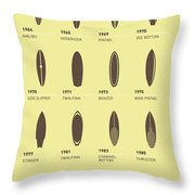 My Evolution Surfboards Minimal Poster Throw Pillow by Chungkong Art