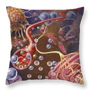 Nerve Ending, Seen In Lower Right Throw Pillow