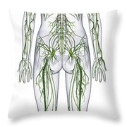 Nervous System, Illustration Throw Pillow