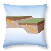 Normal Fault Created By Earthquake Throw Pillow