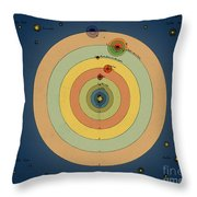 Otto Von Guericke's Solar System 1670s Throw Pillow