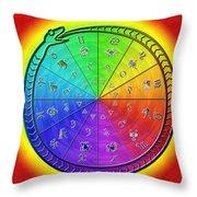 Ouroboros Alchemical Zodiac Throw Pillow by Derek Gedney