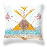 Passionate Path - Passionate Purpose Throw Pillow