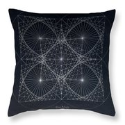Plancks Blackhole Throw Pillow