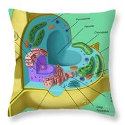 Plant Cell Throw Pillow