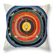 Pre-copernican Universe Throw Pillow