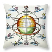 Ptolemaic Universe, 1525 Throw Pillow