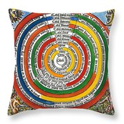 Ptolemaic Universe, 1537 Throw Pillow