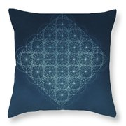 Sine Cosine And Tangent Waves Throw Pillow