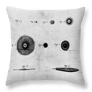 Smallpox Vaccination, 1801 Throw Pillow