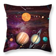 Solar System 1 Throw Pillow by Garry Walton