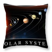 Solar System Poster Throw Pillow by Stocktrek Images