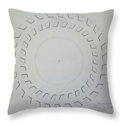 The Eye Of Pi Throw Pillow