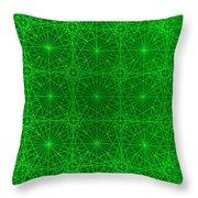 The Quantum Realm Throw Pillow