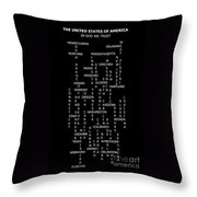 United States Crossword Puzzle Art 2 Throw Pillow