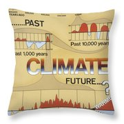 Weather: Climate Change Throw Pillow