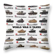 World War II Tanks Throw Pillow