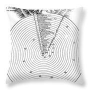 Aristotlelian And Christian Cosmologies Throw Pillow