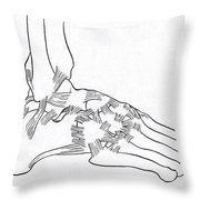 Major Ligaments Of The Foot Throw Pillow