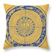 Medieval Zodiac Throw Pillow