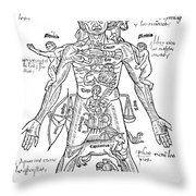 Zodiac Man, Medical Astrology Throw Pillow by Science Source