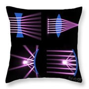Diverging Converging Lenses And Mirrors Throw Pillow
