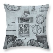 Early Odometer Throw Pillow by Science Source