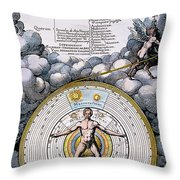 Fludd: Title-page, 1617 Throw Pillow by Granger