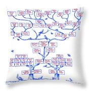 Guggenheim Family Tree Throw Pillow