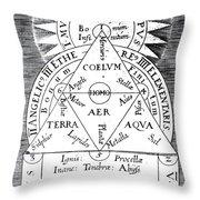 Mundus Archetypus, Archetypal World Throw Pillow